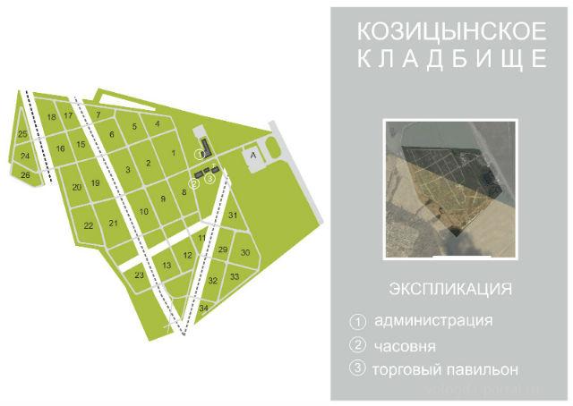 План-схема Козицынского кладбища